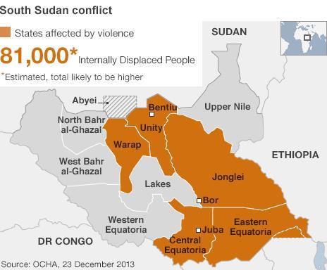 Conflicto en Sudán del Sur